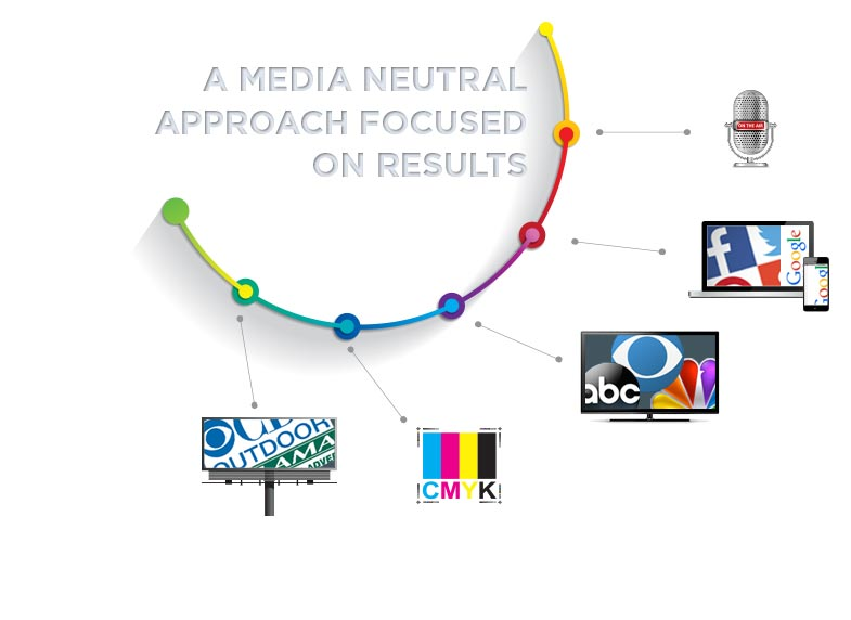media-neutral